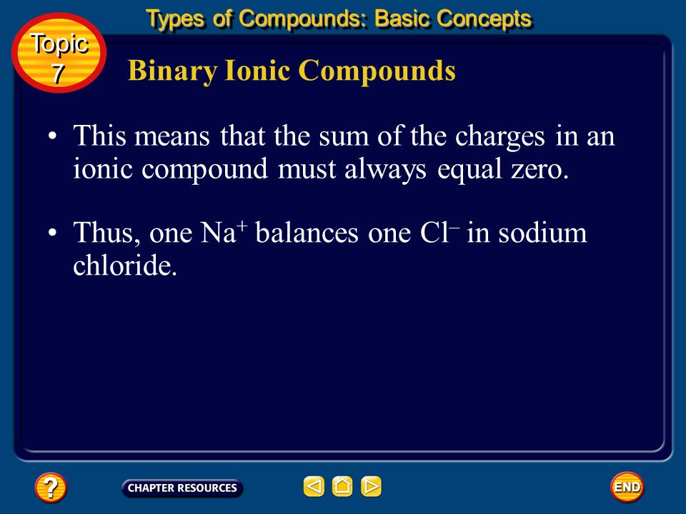 Binary Ionic Compounds You are already familiar with one formula for an ionic compoundNaCl.