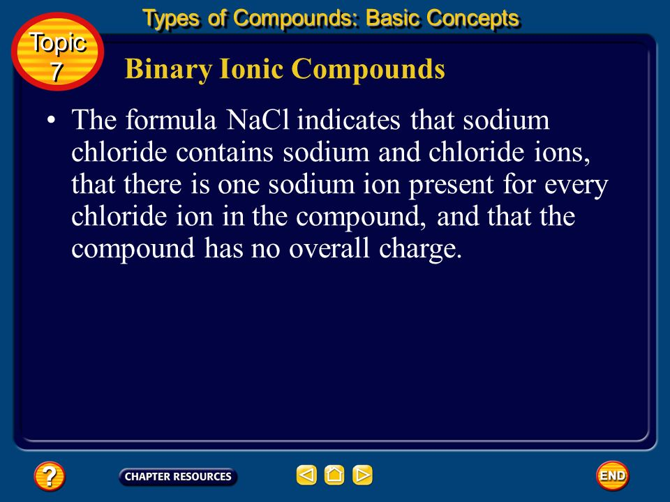 Binary Ionic Compounds When you write a formula, you add subscripts to the symbols for the ions until the algebraic sum of the ions charges is zero. T