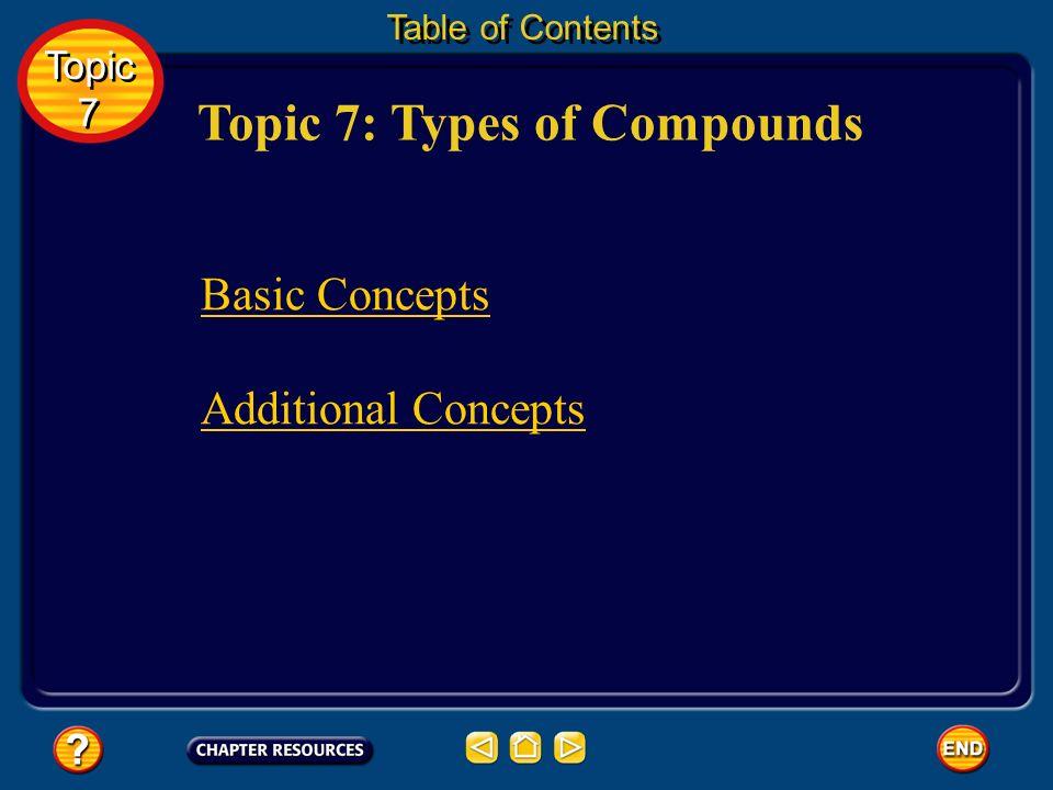 Topic 7 Topic 7