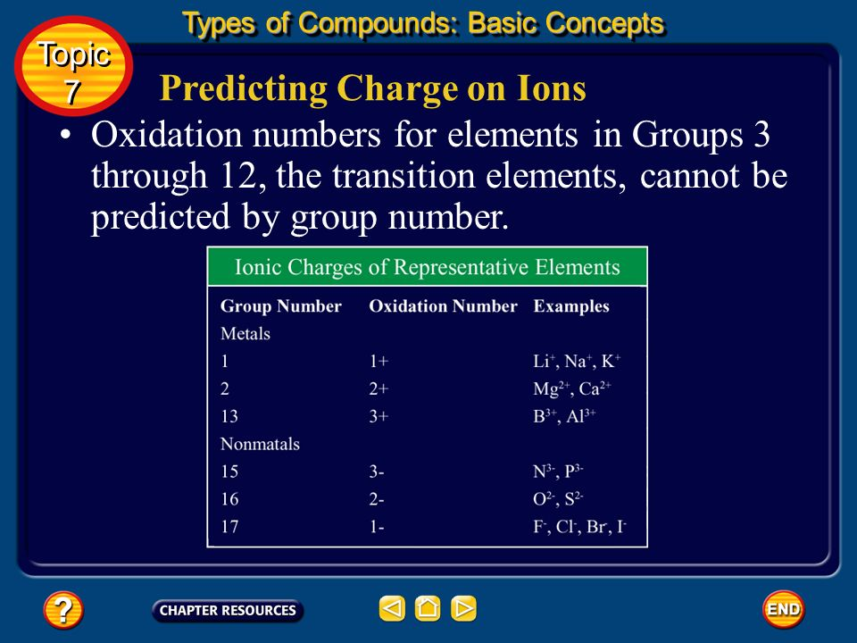 Predicting Charge on Ions The oxidation numbers for many elements in the main groups are arranged by group number. Topic 7 Topic 7 Types of Compounds: