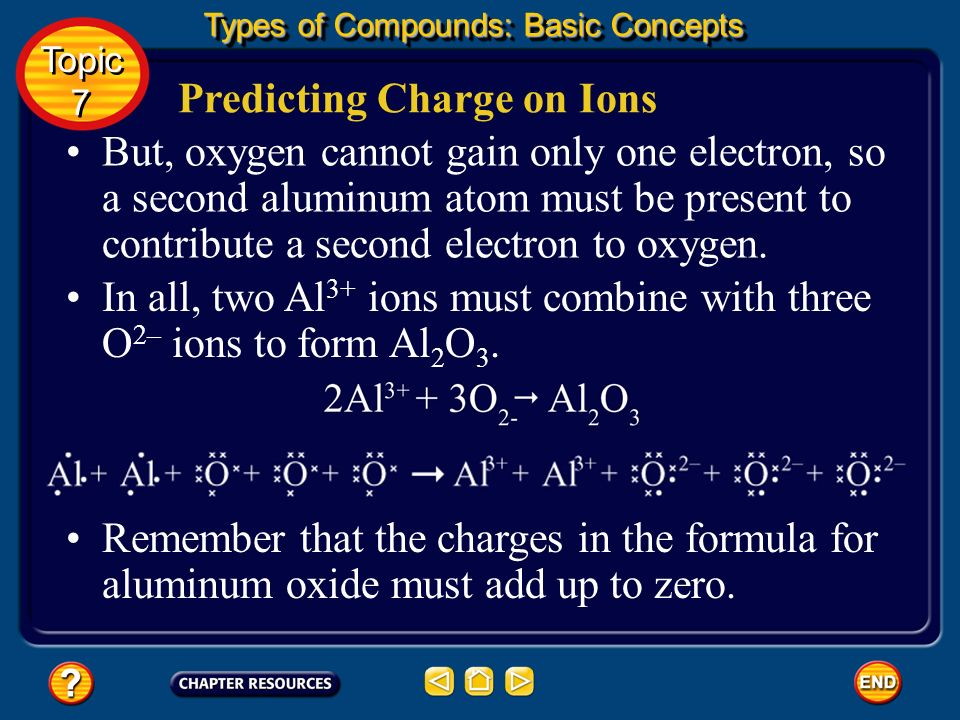 Predicting Charge on Ions Notice that one of aluminums three electrons has not been taken up by the oxygen atom.