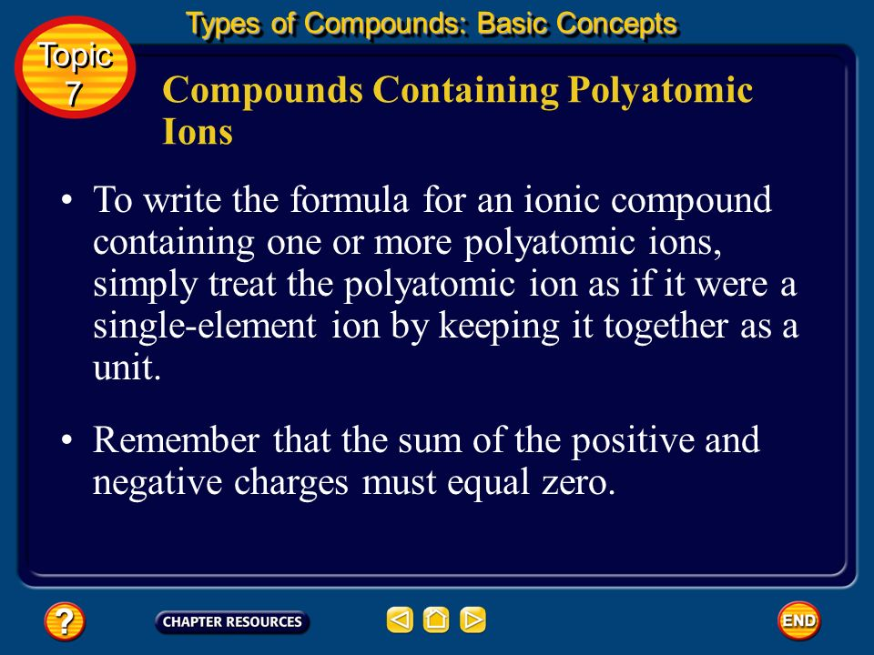 Ionic compounds may contain positive metal ions bonded to negative polyatomic ions, such as in NaOH; negative nonmetal ions bonded to positive polyato
