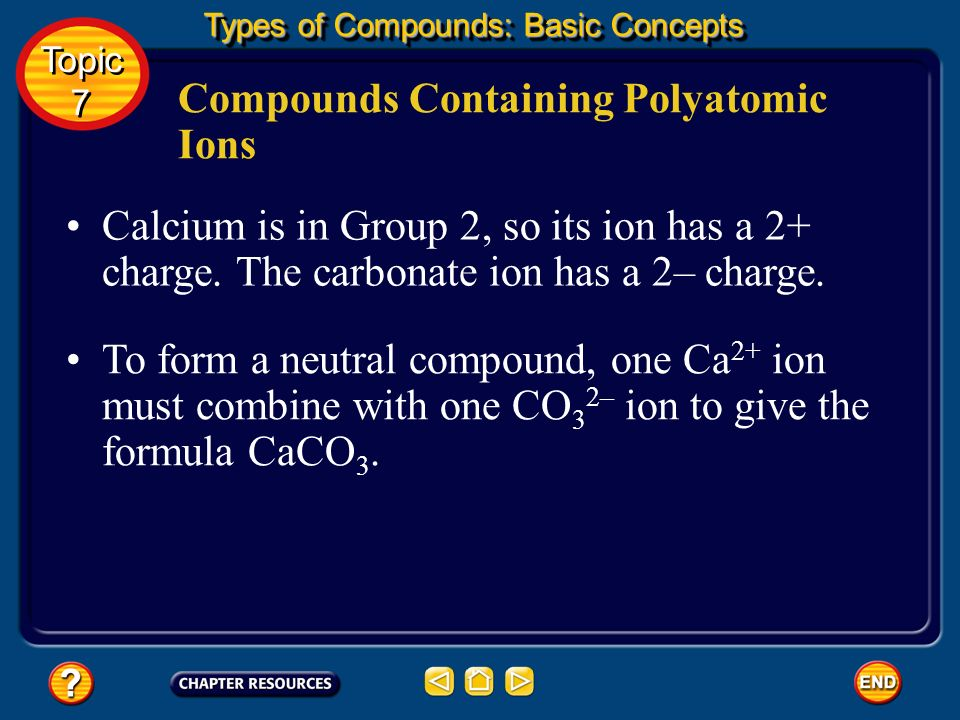 The name of the compound composed of calcium and the carbonate ion is calcium carbonate. However, do not change the ending of the negative polyatomic