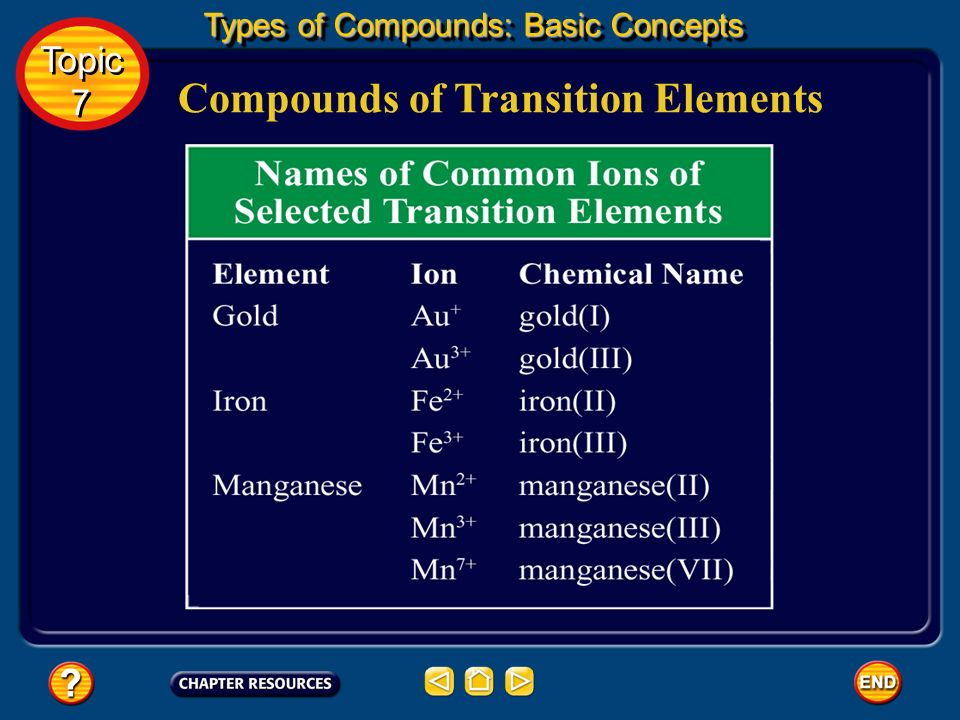 Compounds of Transition Elements Topic 7 Topic 7 Types of Compounds: Basic Concepts