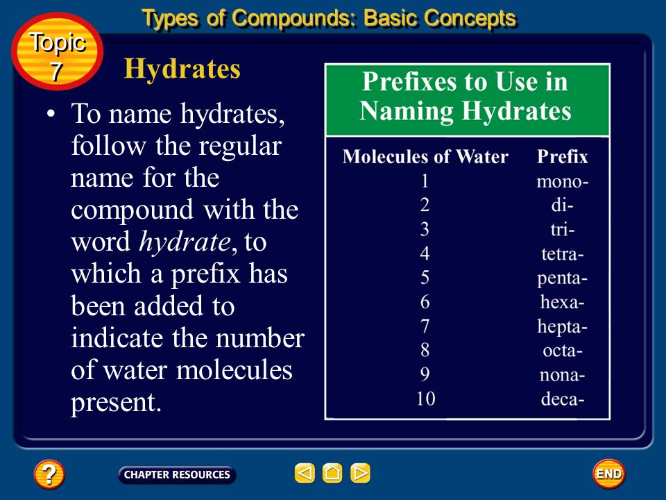 Hydrates To write the formula for a hydrate, write the formula for the compound and then place a dot followed by the number of water molecules per formula unit of compound.