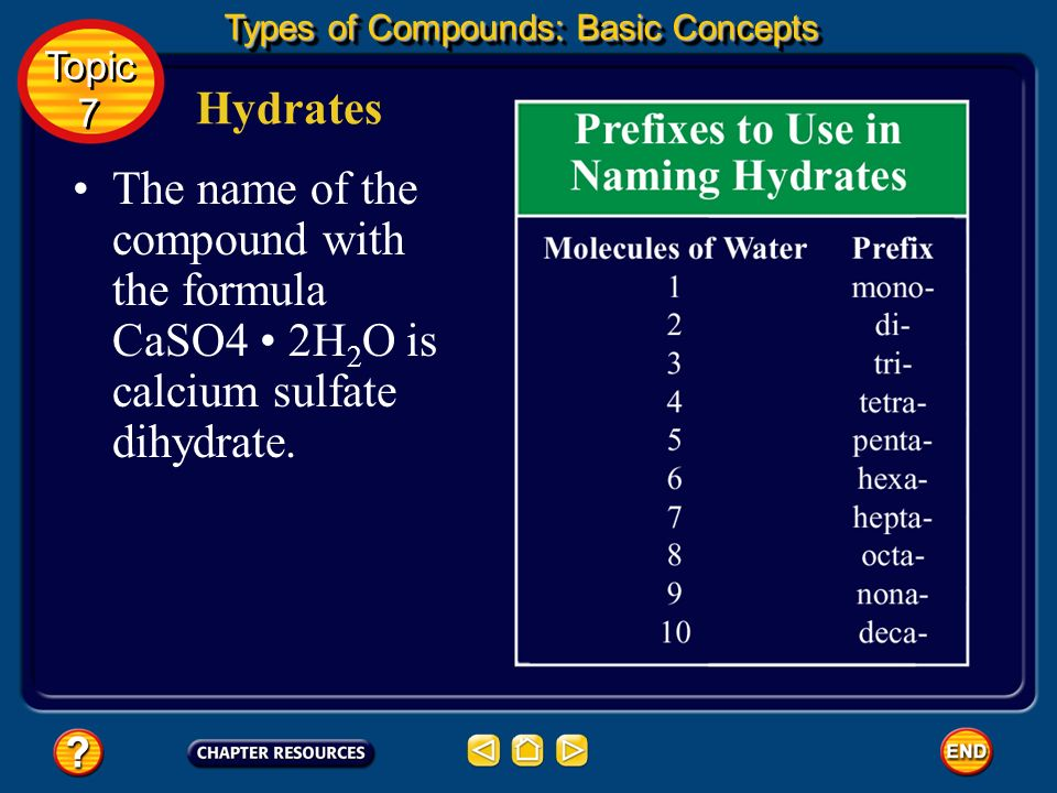 Hydrates To name hydrates, follow the regular name for the compound with the word hydrate, to which a prefix has been added to indicate the number of