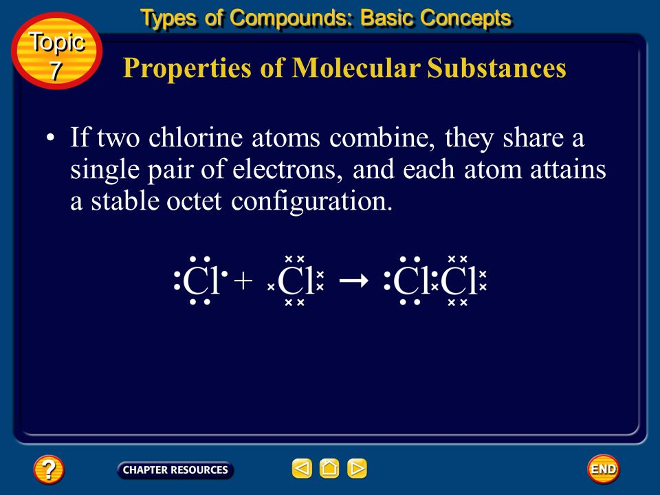 Their formulas can be written as: H 2, Br 2, N 2, O 2, F 2, and I 2, respectively Cl 2, Properties of Molecular Substances Topic 7 Topic 7 Types of Compounds: Basic Concepts