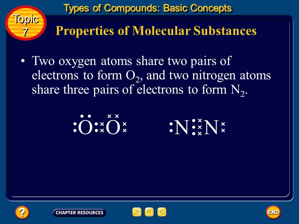 If two chlorine atoms combine, they share a single pair of electrons, and each atom attains a stable octet configuration.