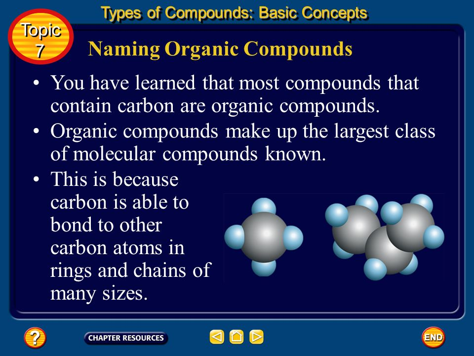 Compounds that do not contain carbon are called inorganic compounds.