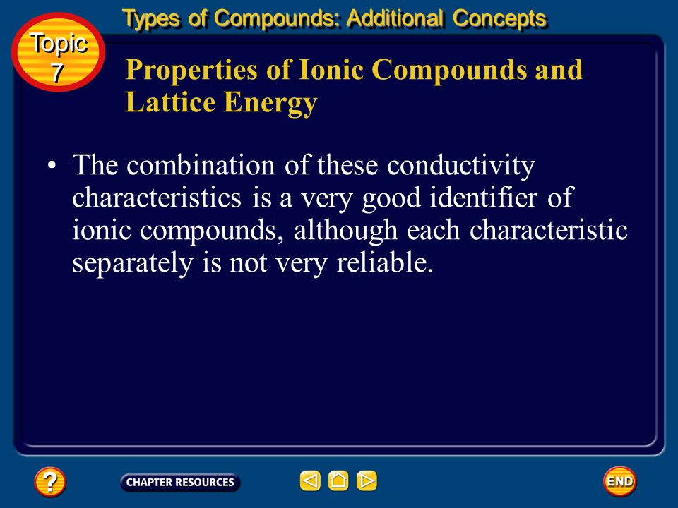Ionic compounds are always nonconductors of electricity when solid but good conductors when melted. They also act as electrolytes, substances that con