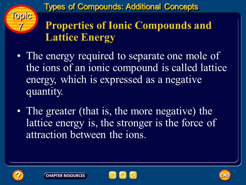 The combination of these conductivity characteristics is a very good identifier of ionic compounds, although each characteristic separately is not ver