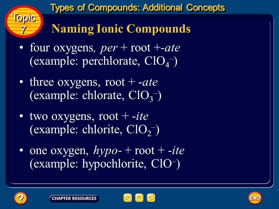 Naming Ionic Compounds Certain polyatomic ions, called oxyanions, contain oxygen and another element. If two different oxyanions can be formed by an e