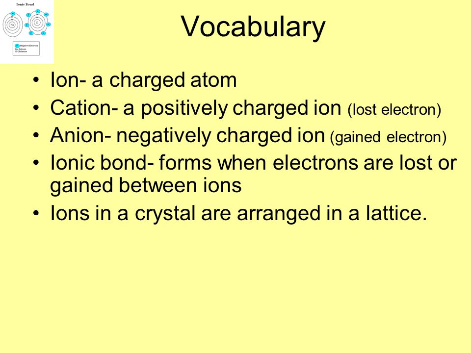 Naming Ionic Compounds The first name of the ionic compound is the name of the positive ion. The second name is the name of the negative ion. positive