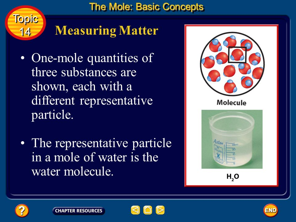 Converting Mass to Number of Particles Now use a second conversion factor to convert moles to number of particles.