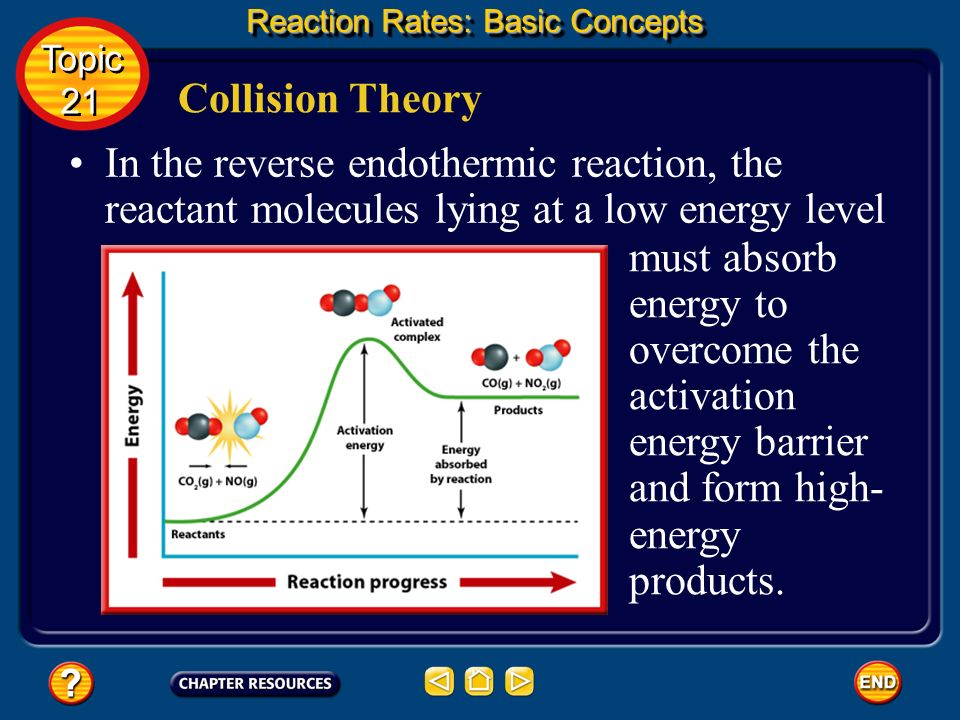 Collision Theory Reaction Rates: Basic Concepts Topic 21 Topic 21 In an exothermic reaction, molecules collide with enough energy to overcome the acti