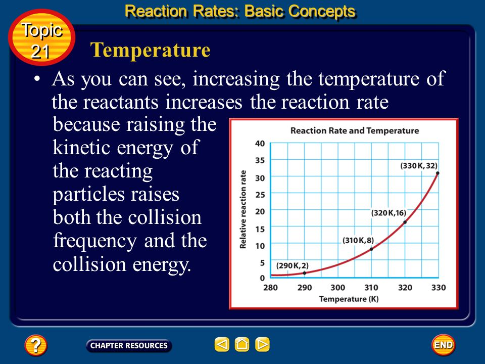 Generally, increasing the temperature at which a reaction occurs increases the reaction rate. Temperature Reaction Rates: Basic Concepts Topic 21 Topi
