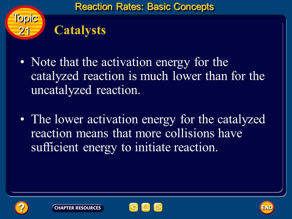 Catalysts Reaction Rates: Basic Concepts Topic 21 Topic 21 This energy diagram shows how the activation energy of the catalyzed reaction is lower and