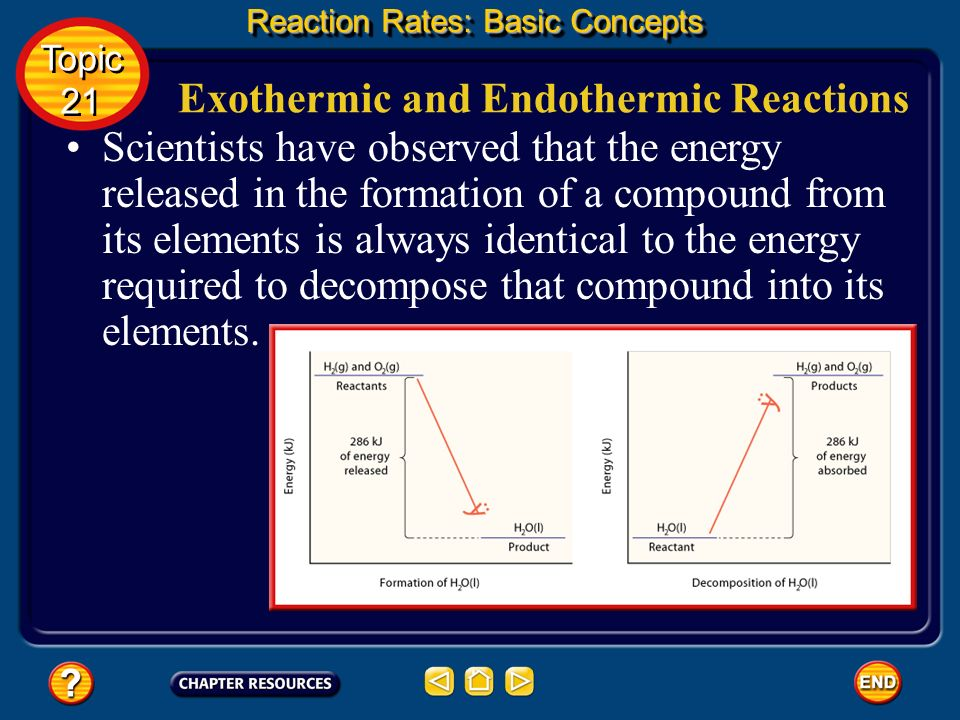 Instantaneous Reaction Rates and Reaction Mechanisms In a complex reaction, one step is always slower than the others.