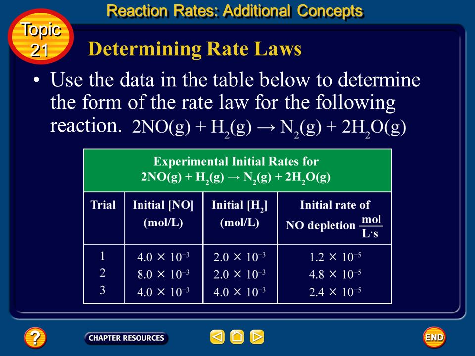 Determining Rate Laws Now, examine the following reaction and its rate law. Because the rate depends on the square of the concentration of NO, doublin
