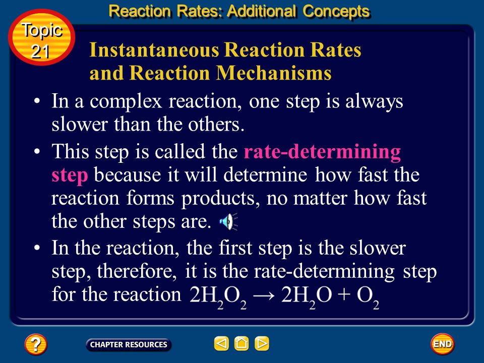 Instantaneous Reaction Rates and Reaction Mechanisms The IO – ion is called an intermediate in the reaction. An intermediate is an atom, an ion, or a