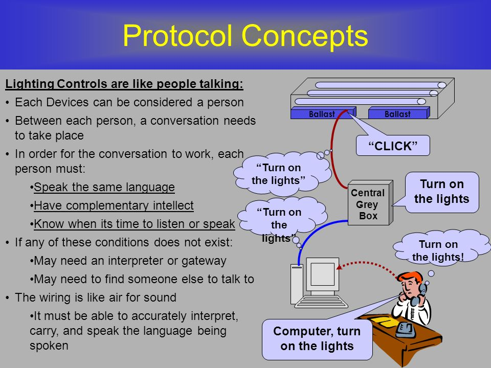 Protocol Concepts Ballast Central Grey Box Lighting Controls are like people talking: Each Devices can be considered a person Between each person, a c