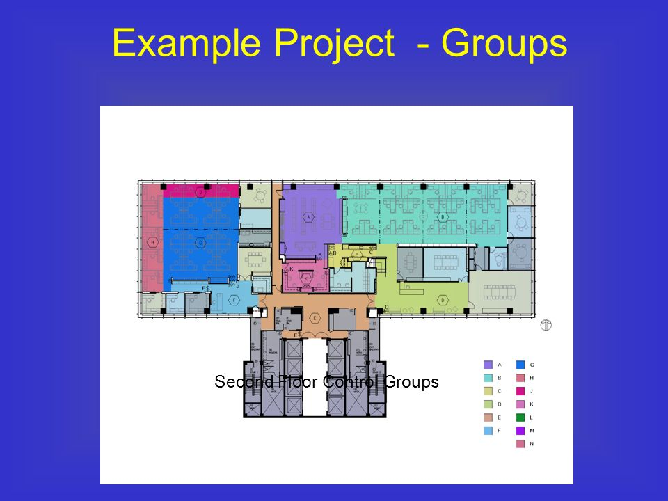 Second Floor Control Groups Example Project - Groups