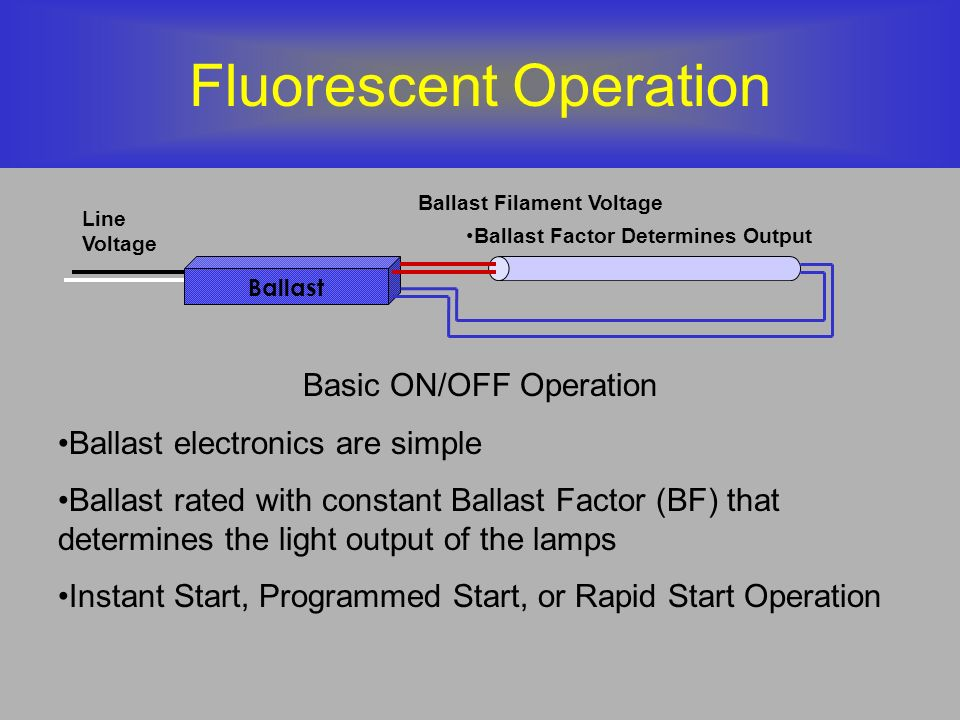 Fluorescent Operation Ballast Basic ON/OFF Operation Ballast electronics are simple Ballast rated with constant Ballast Factor (BF) that determines th