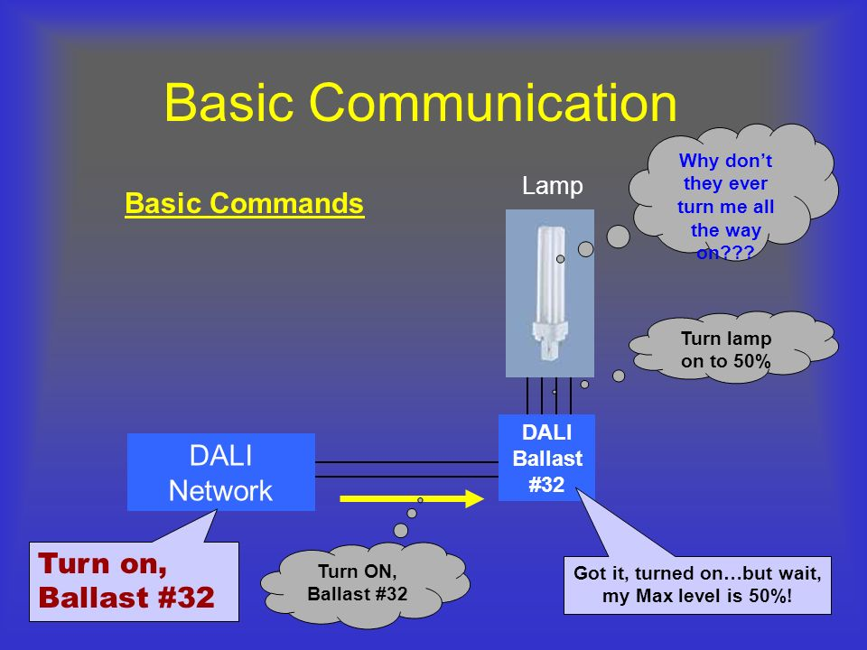 Basic Communication DALI Network Lamp DALI Ballast #32 Turn on, Ballast #32 Turn ON, Ballast #32 Got it, turned on…but wait, my Max level is 50%! Why