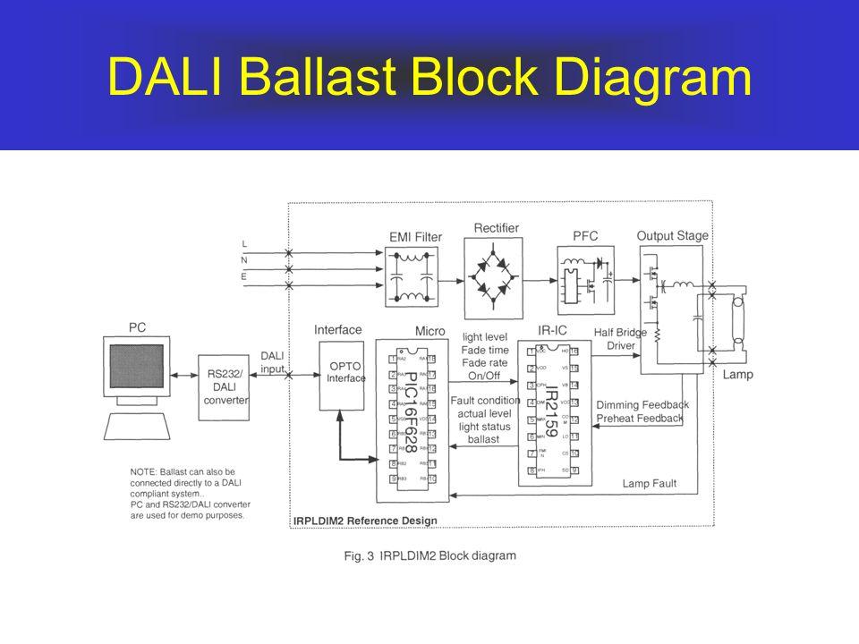 Wiring diagram to dim dali ballast