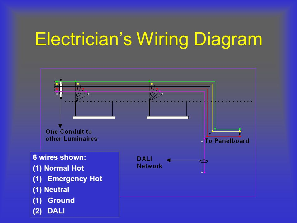 Electricians Wiring Diagram 6 wires shown: (1) Normal Hot (1)Emergency Hot (1) Neutral (1)Ground (2)DALI
