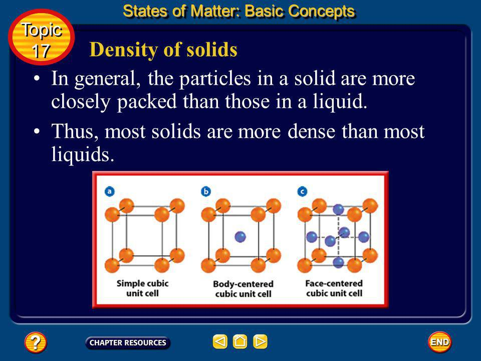 Solids States of Matter: Basic Concepts Topic 17 Topic 17 These forces limit the motion of the particles to vibrations around fixed locations in the s
