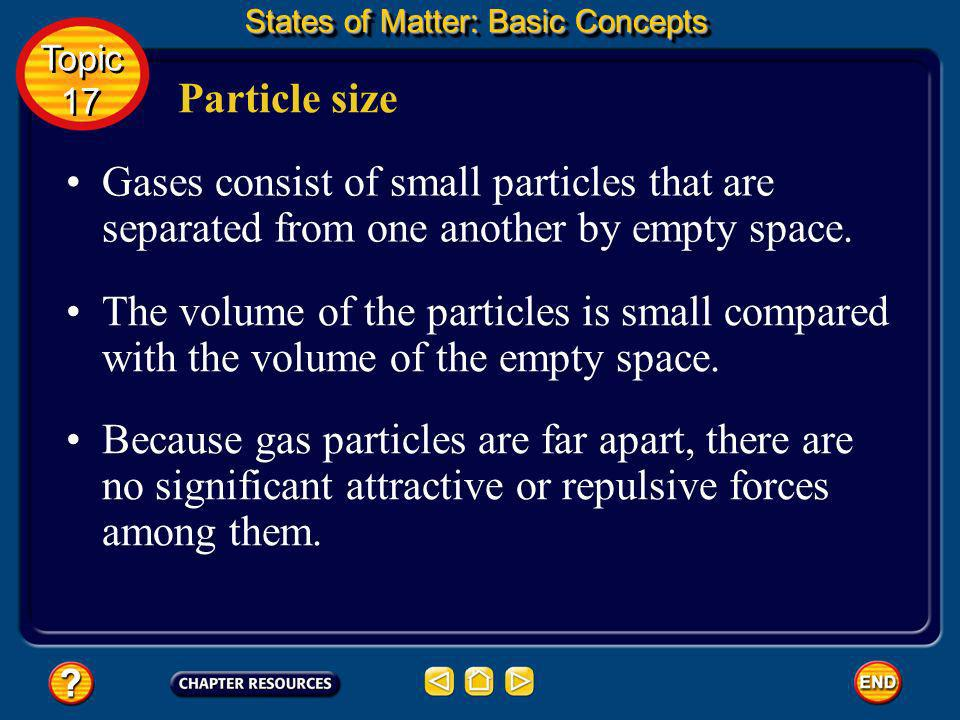 Gases consist of small particles that are separated from one another by empty space.
