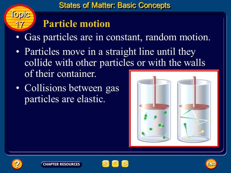 States of Matter: Additional Concepts Phase changes that require energy When liquid water is heated, some molecules escape from the liquid and enter the gas phase.