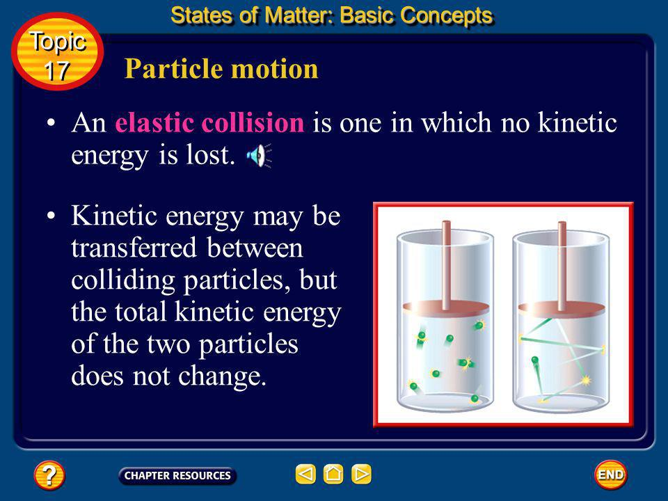 States of Matter: Additional Concepts Phase changes that require energy If a substance is usually a liquid at room temperature (as water is), the gas phase is called a vapor.