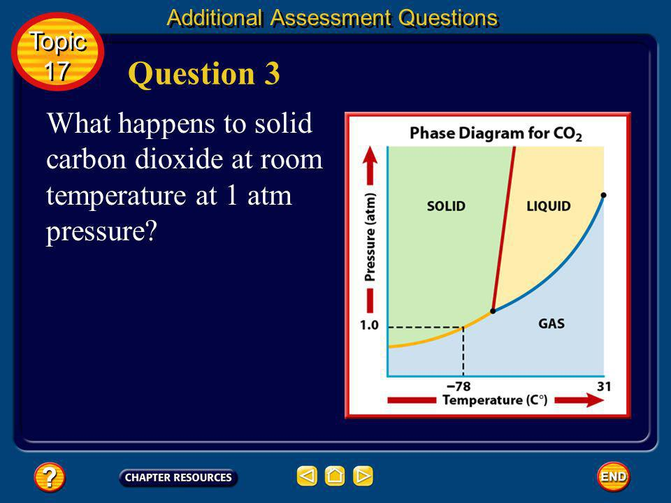 water vapor to liquid water condensation Answer 2b Question 2b Additional Assessment Questions Topic 17 Topic 17