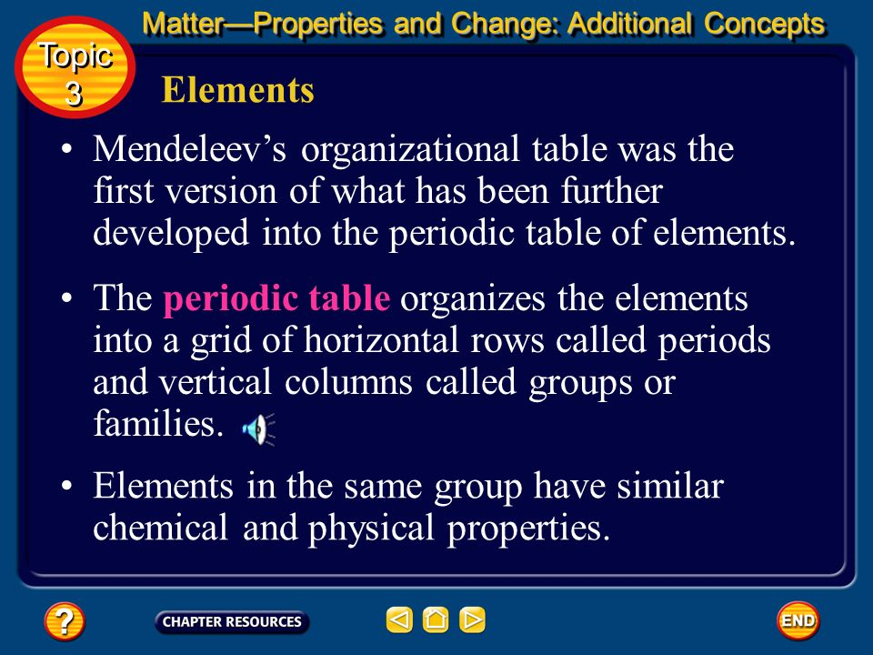 Elements In 1869, the Russian chemist Dmitri Mendeleev made a significant contribution to the effort. Mendeleev devised the chart which organized all