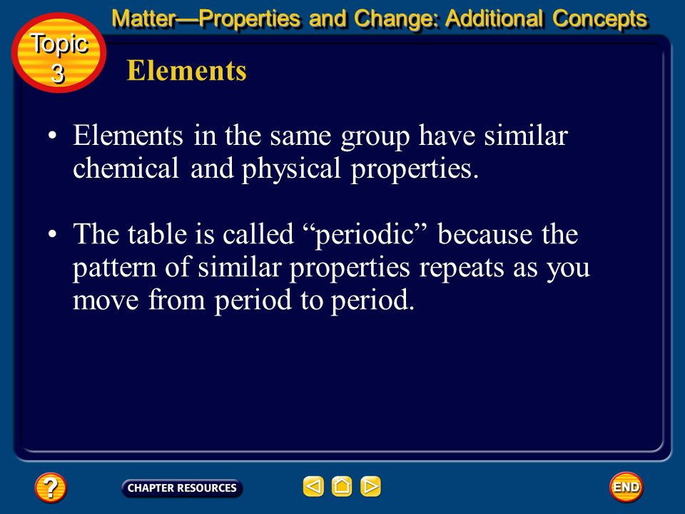Elements Mendeleevs organizational table was the first version of what has been further developed into the periodic table of elements. The periodic ta