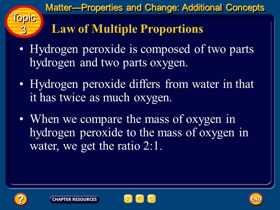 Law of Multiple Proportions The two distinct compounds water (H 2 O) and hydrogen peroxide (H 2 O 2 ) illustrate the law of multiple proportions. Each