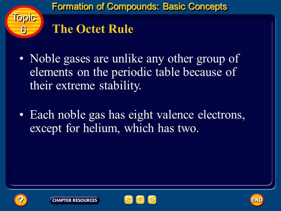 Chemical Reactions Formation of Compounds: Basic Concepts Topic 6 Topic 6 Click box to view movie clip.