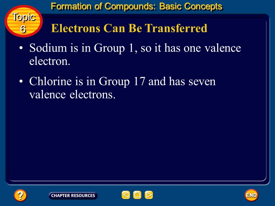 The Octet Rule Formation of Compounds: Basic Concepts Topic 6 Topic 6 Elements become stable by achieving the same configuration of valence electrons