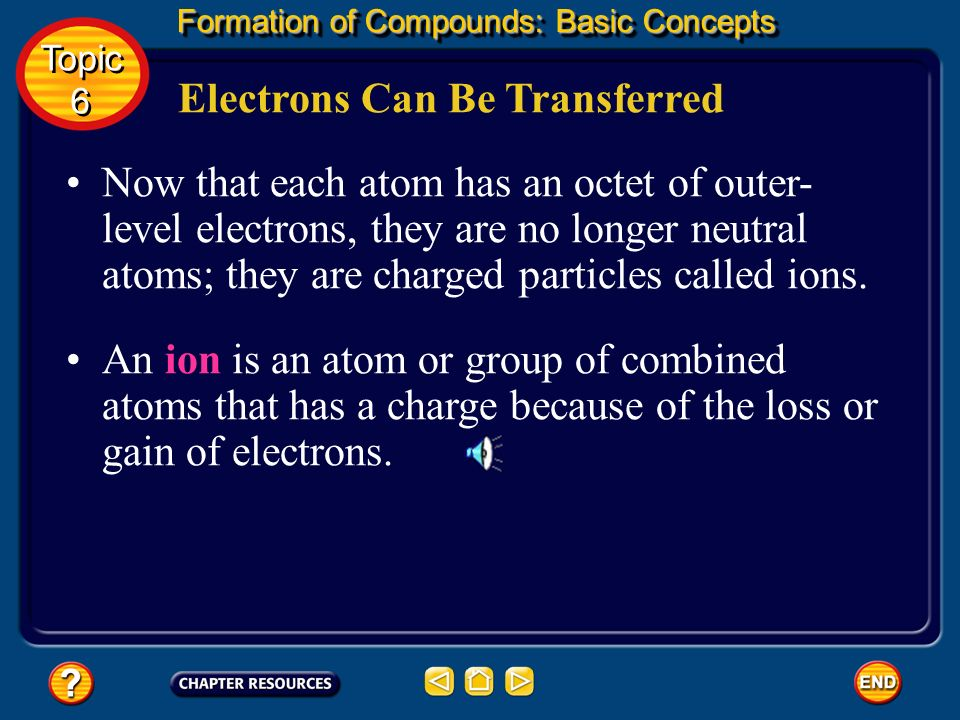 Electrons Can Be Transferred Formation of Compounds: Basic Concepts Topic 6 Topic 6 Because the chlorine atom now has an extra electron, it has a nega