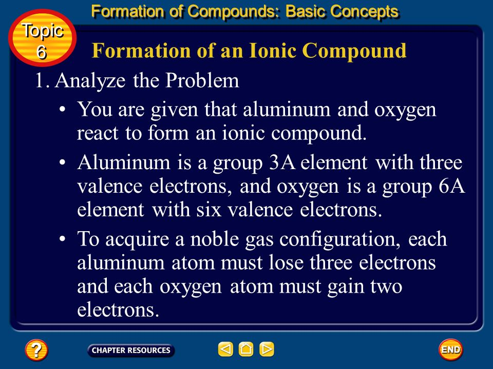 Formation of an Ionic Compound Formation of Compounds: Basic Concepts Topic 6 Topic 6 Unprotected aluminum metal reacts with oxygen in air, forming th