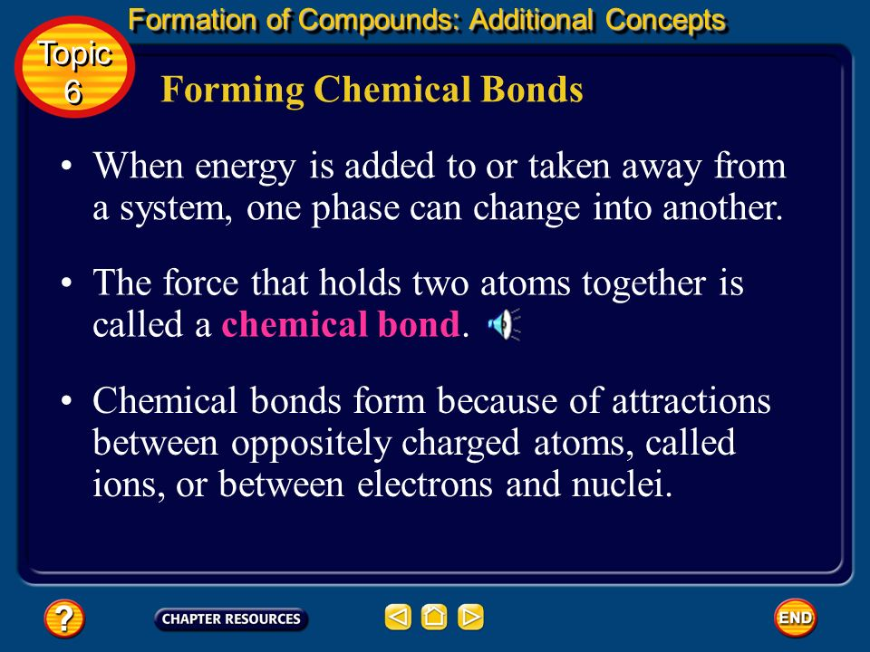 Formation of Compounds: Additional Concepts Topic 6 Topic 6 Additional Concepts