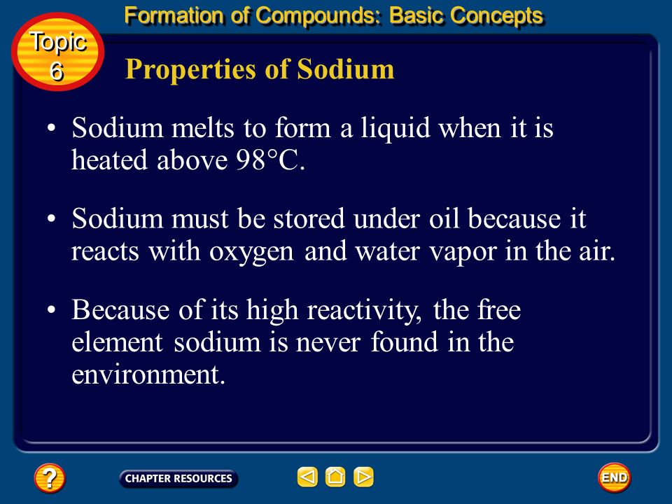 Formation of Compounds: Additional Concepts Names and Formulas for Ionic Compounds Topic 6 Topic 6 The charges of monatomic ions, or ions containing only one atom, can often be determined by referring to the periodic table or table of common ions based on group number.