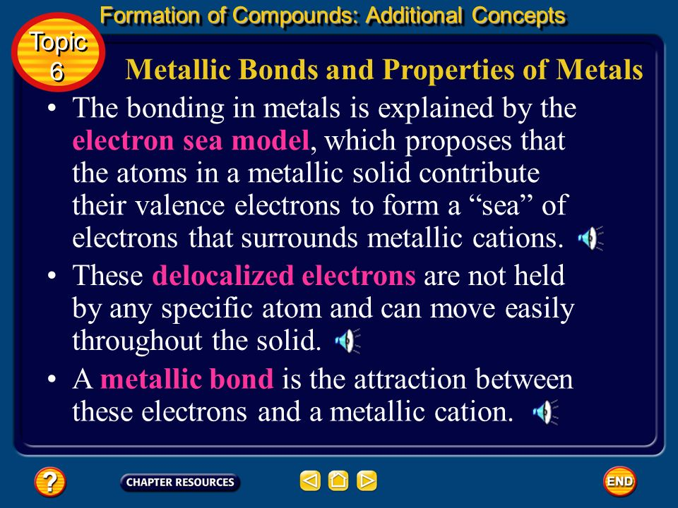 Formation of Compounds: Additional Concepts Naming ionic compounds The formulas below are followed by their ionic compound. Topic 6 Topic 6 1. NaBrO 3