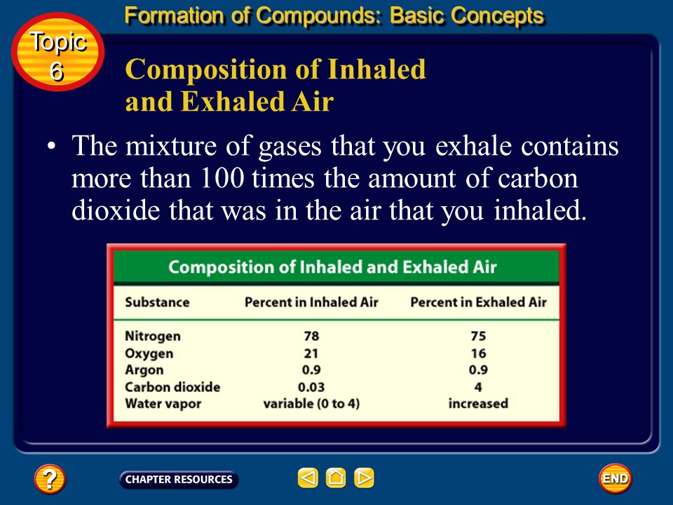 Formation of Compounds: Additional Concepts Metallic Bonds and Properties of Metals Topic 6 Topic 6 The delocalized electrons make metals good conductors of electricity.