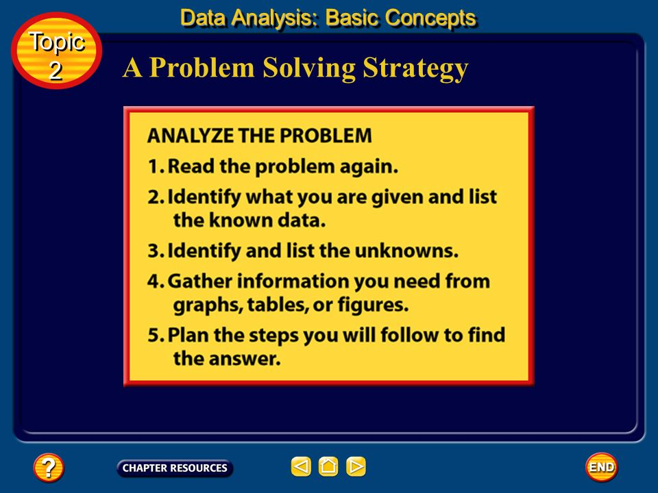 A Problem Solving Strategy Topic 2 Topic 2 Data Analysis: Basic Concepts