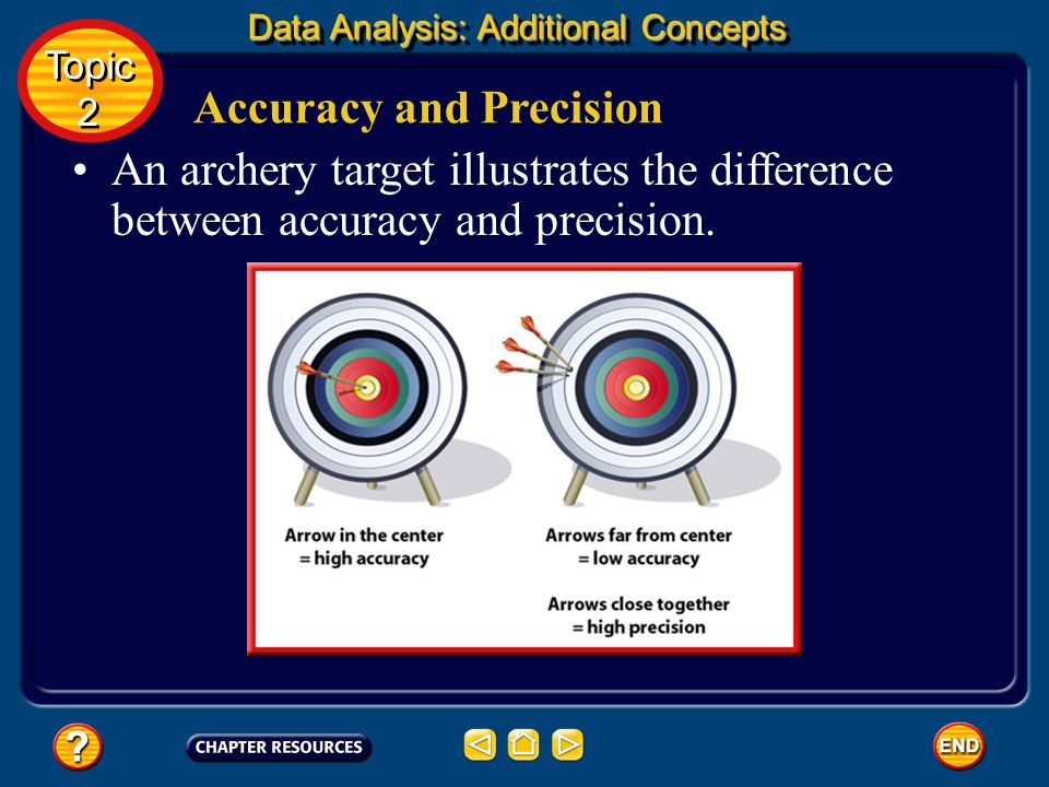 Accuracy and Precision When scientists make measurements, they evaluate both the accuracy and the precision of the measurements. Accuracy refers to ho