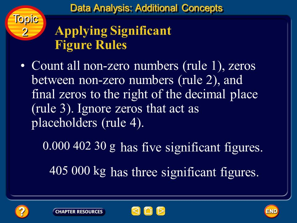 Applying Significant Figure Rules Determine the number of significant figures in the following masses. Topic 2 Topic 2 Data Analysis: Additional Conce