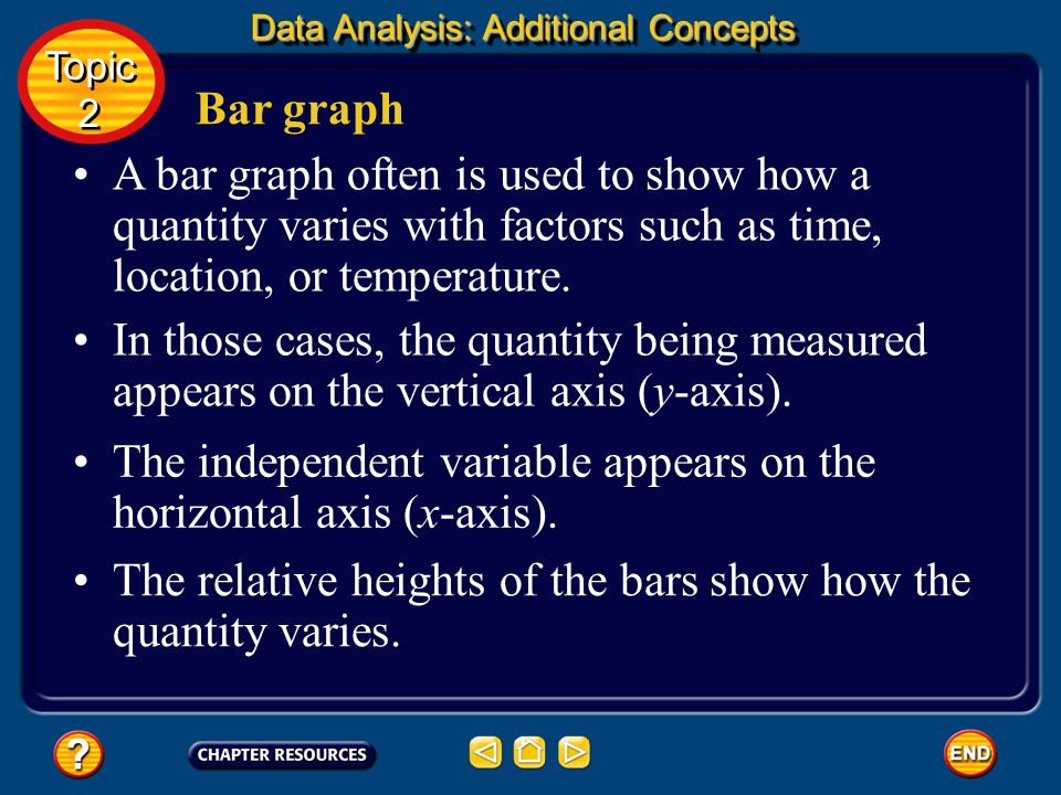 Circle graphs Topic 2 Topic 2 Data Analysis: Additional Concepts